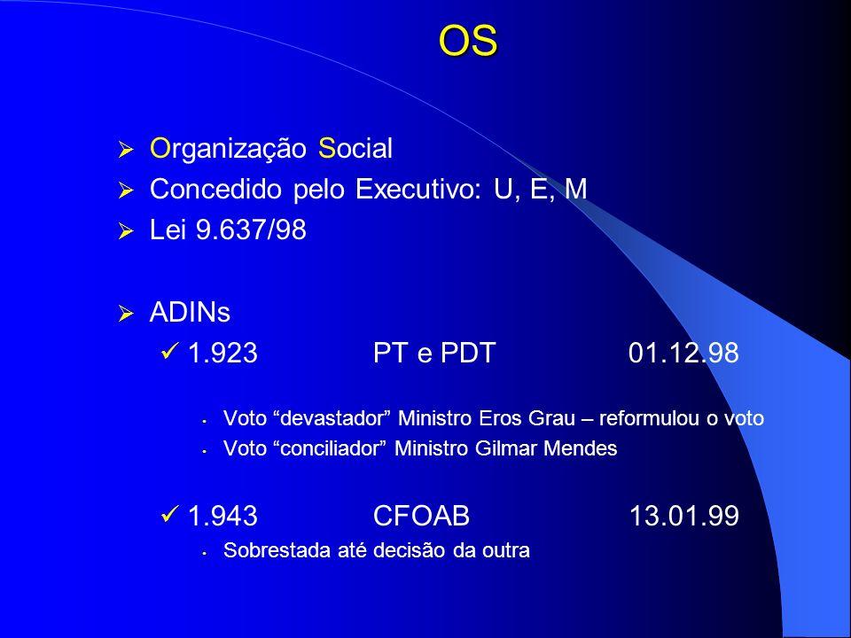 OS Organização Social Concedido pelo Executivo: U, E, M Lei 9.637/98 ADINs 1.923PT e PDT01.12.98 Voto devastador Ministro Eros Grau – reformulou o vot