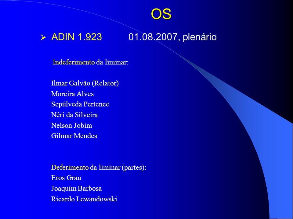 OS ADIN 1.92301.08.2007, plenário Indeferimento da liminar: Ilmar Galvão (Relator) Moreira Alves Sepúlveda Pertence Néri da Silveira Nelson Jobim Gilm