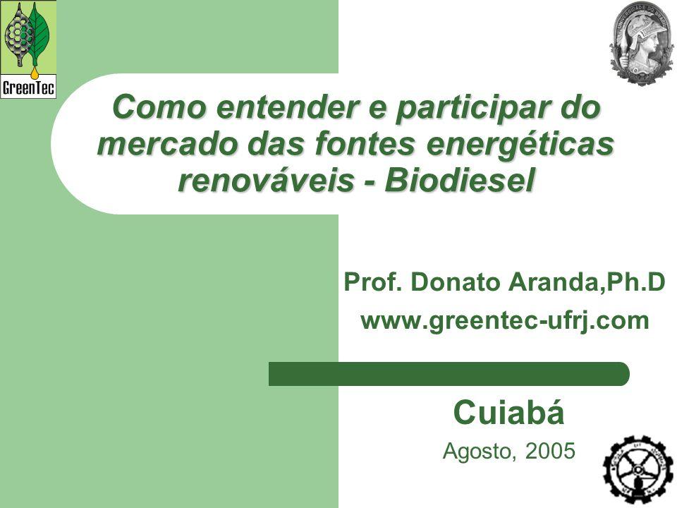 Como entender e participar do mercado das fontes energéticas renováveis - Biodiesel Prof. Donato Aranda,Ph.D www.greentec-ufrj.com Cuiabá Agosto, 2005