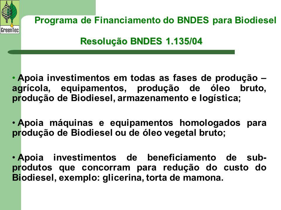 Apoia investimentos em todas as fases de produção – agrícola, equipamentos, produção de óleo bruto, produção de Biodiesel, armazenamento e logística;