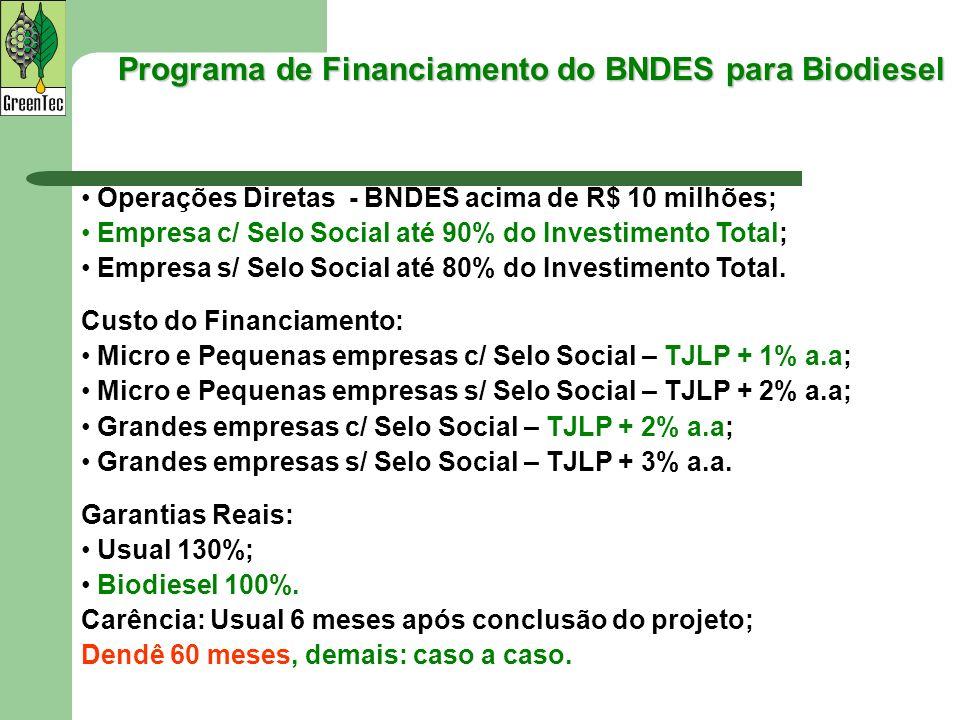 Operações Diretas - BNDES acima de R$ 10 milhões; Empresa c/ Selo Social até 90% do Investimento Total; Empresa s/ Selo Social até 80% do Investimento