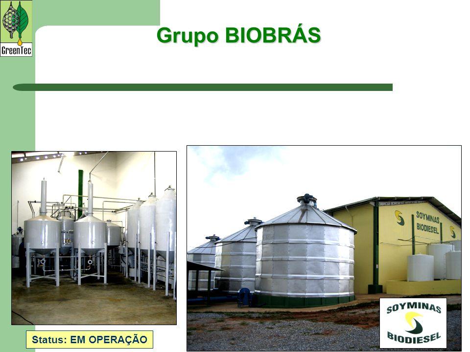 Grupo BIOBRÁS Status: EM OPERAÇÃO