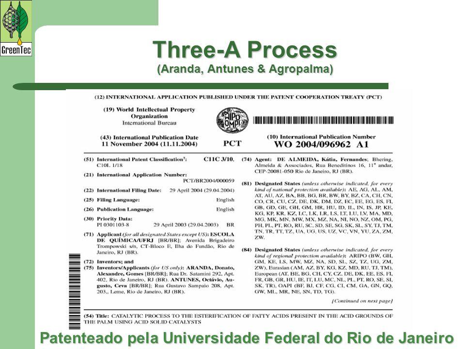 Three-A Process (Aranda, Antunes & Agropalma) Patenteado pela Universidade Federal do Rio de Janeiro