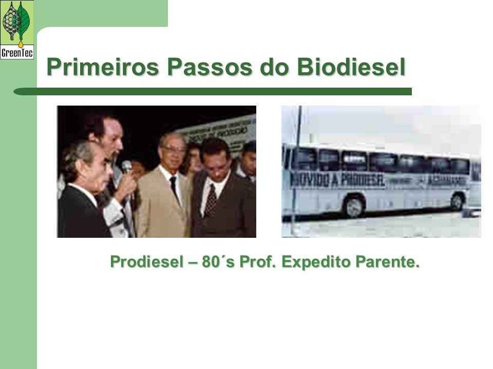 Primeiros Passos do Biodiesel Prodiesel – 80´s Prof. Expedito Parente.