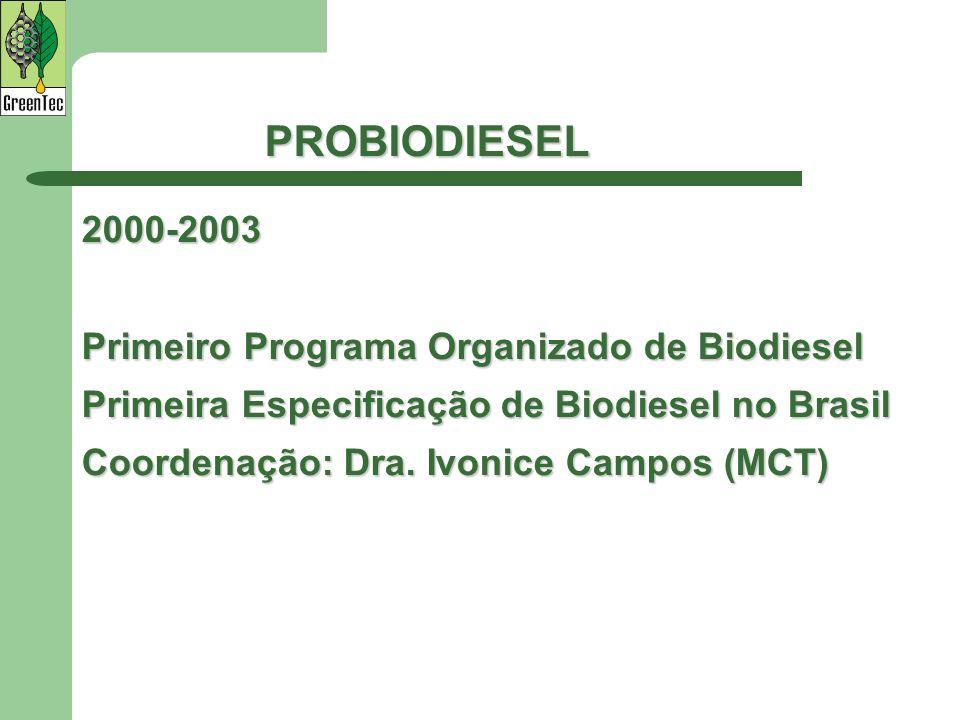 2000-2003 Primeiro Programa Organizado de Biodiesel Primeira Especificação de Biodiesel no Brasil Coordenação: Dra. Ivonice Campos (MCT) PROBIODIESEL
