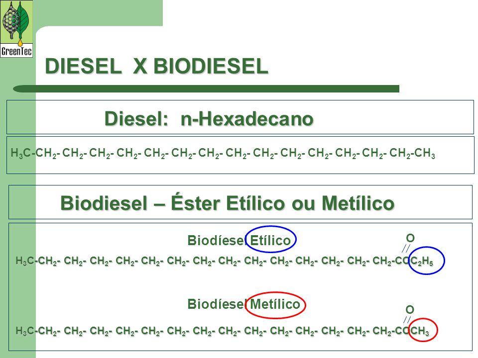 DIESEL X BIODIESEL H 3 C-CH 2 - CH 2 - CH 2 - CH 2 - CH 2 - CH 2 - CH 2 - CH 2 - CH 2 - CH 2 - CH 2 - CH 2 - CH 2 - CH 2 -COC 2 H 5 H 3 C-CH 2 - CH 2