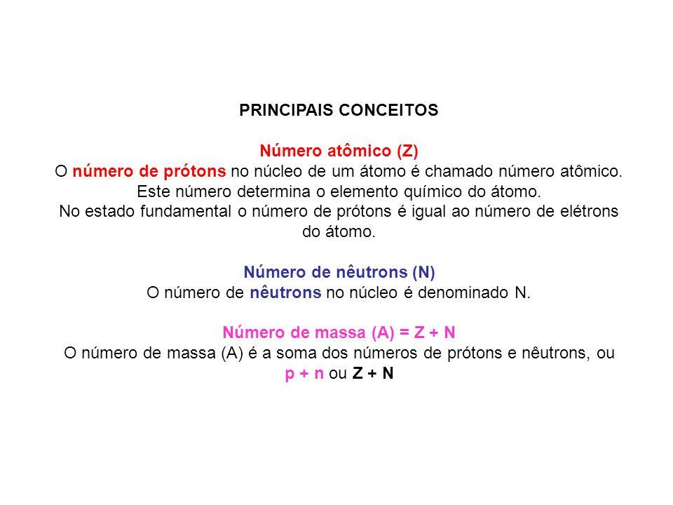 PRINCIPAIS CONCEITOS Número atômico (Z) O número de prótons no núcleo de um átomo é chamado número atômico. Este número determina o elemento químico d