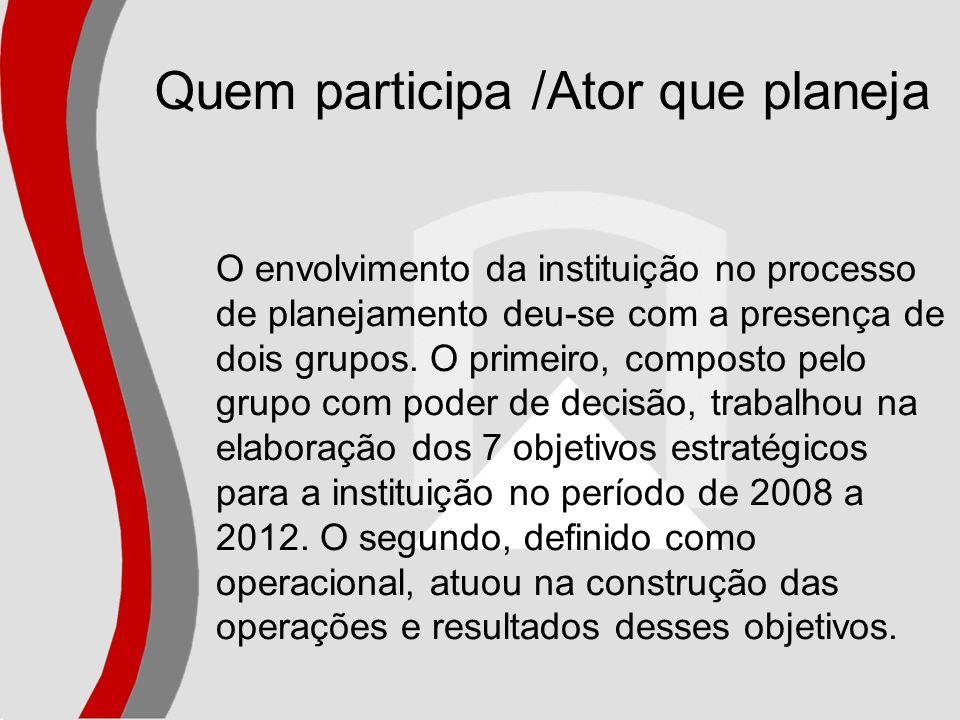 Quem participa /Ator que planeja O envolvimento da instituição no processo de planejamento deu-se com a presença de dois grupos. O primeiro, composto