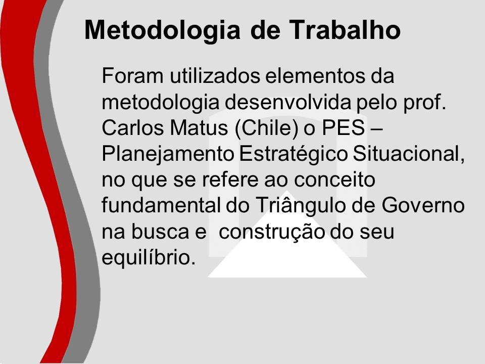 Metodologia de Trabalho Foram utilizados elementos da metodologia desenvolvida pelo prof. Carlos Matus (Chile) o PES – Planejamento Estratégico Situac