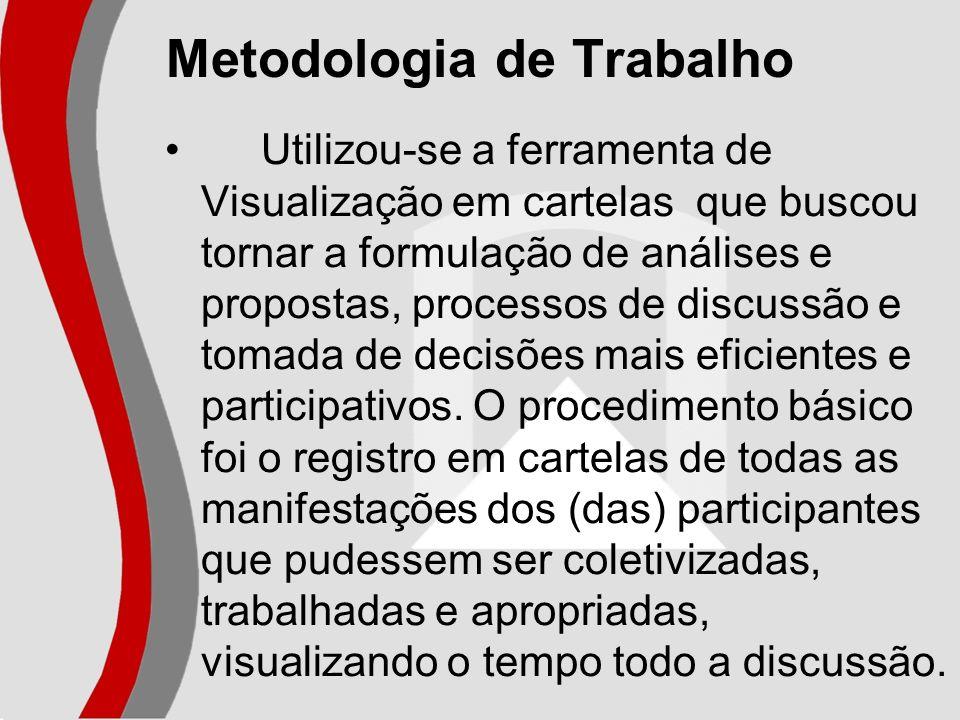 Metodologia de Trabalho Utilizou-se a ferramenta de Visualização em cartelas que buscou tornar a formulação de análises e propostas, processos de disc