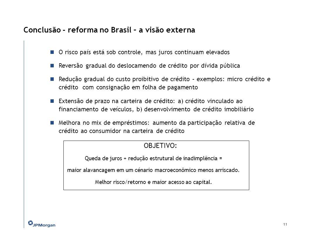 Custo Brasil – Uma melhora substancial, mas risco persistente 10 Beta ao MSCI EM (mercado de renda variável) Dívida / PIB - decrescente Fonte: JPMorgan.
