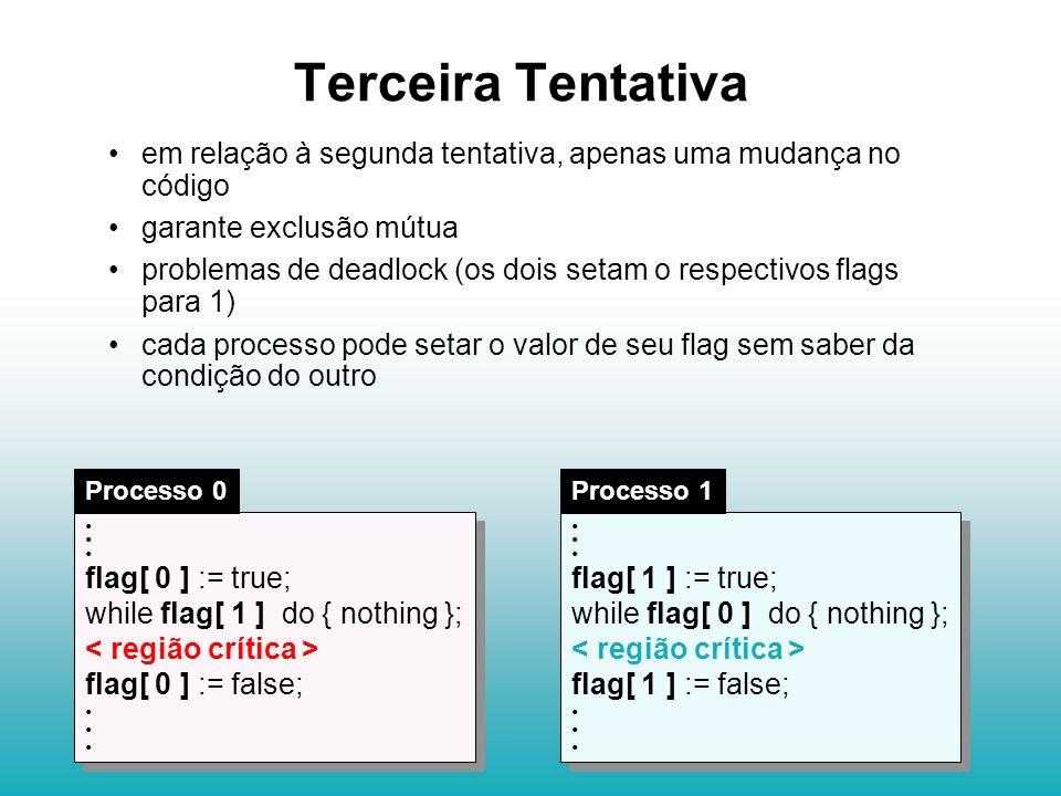 Módulo 5 - pag. 16 Alexandre Sztajnberg @ 2001 Terceira Tentativa em relação à segunda tentativa, apenas uma mudança no código garante exclusão mútua