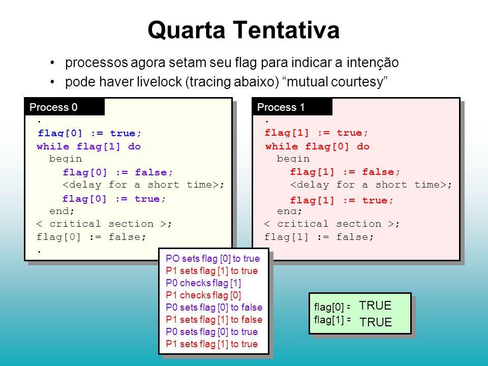 Módulo 5 - pag. 17 Alexandre Sztajnberg @ 2001 flag[0] = flag[1] = flag[0] = flag[1] = FALSE. flag[1] := true; while flag[0] do begin flag[1] := false