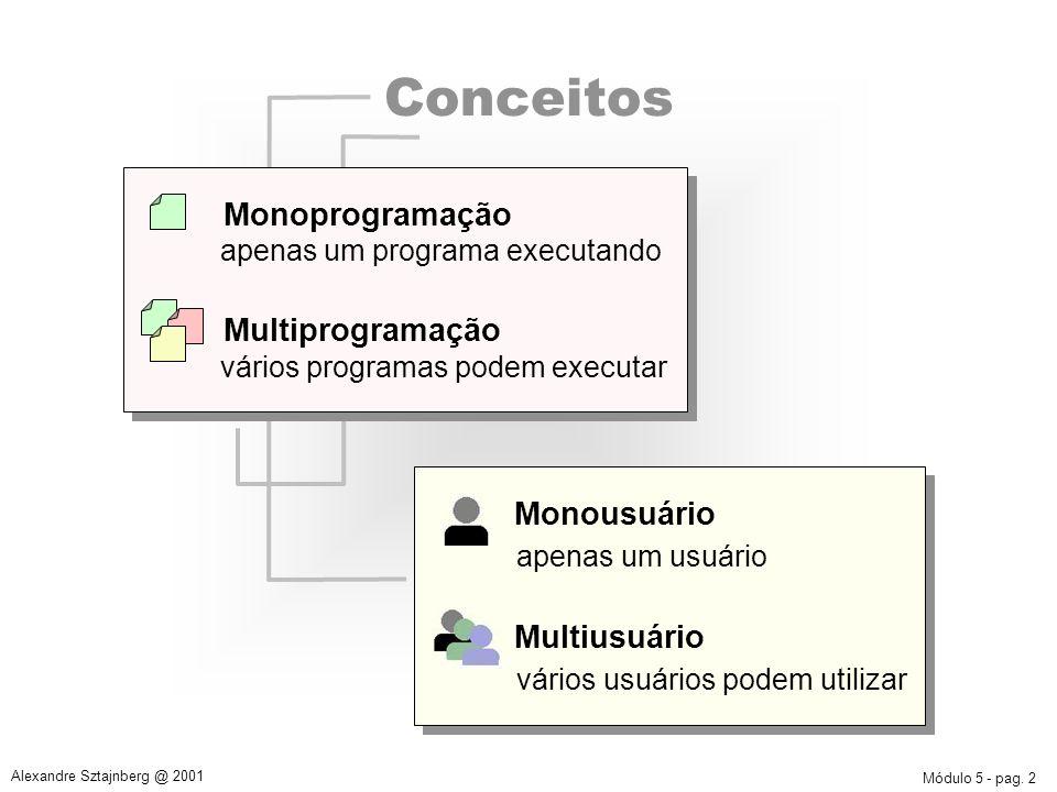 Módulo 5 - pag. 2 Alexandre Sztajnberg @ 2001 Monoprogramação apenas um programa executando Multiprogramação vários programas podem executar Monoprogr