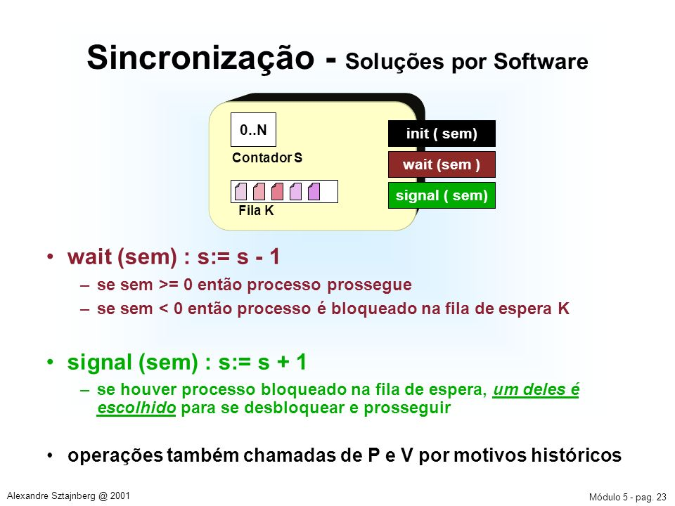 Módulo 5 - pag. 23 Alexandre Sztajnberg @ 2001 Sincronização - Soluções por Software wait (sem) : s:= s - 1 –se sem >= 0 então processo prossegue –se