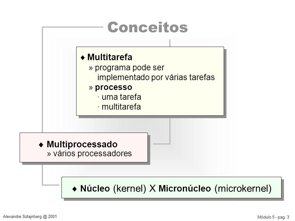 Módulo 5 - pag. 3 Alexandre Sztajnberg @ 2001 Multitarefa » programa pode ser implementado por várias tarefas » processo · uma tarefa · multitarefa Mu