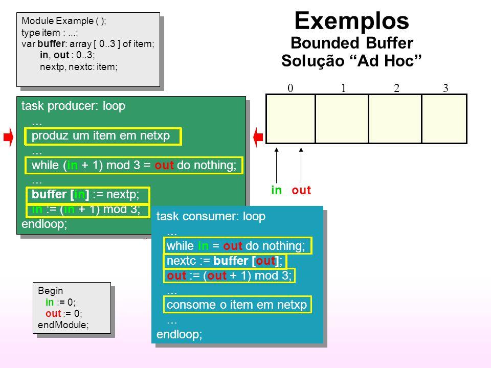 Módulo 5 - pag. 30 Alexandre Sztajnberg @ 2001 0123 Exemplos Bounded Buffer Solução Ad Hoc inout task producer: loop... produz um item em netxp... whi