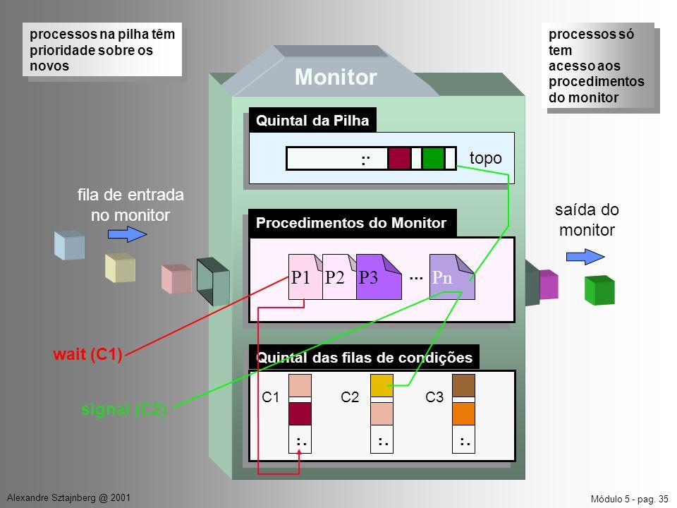 Módulo 5 - pag. 35 Alexandre Sztajnberg @ 2001 processos só tem acesso aos procedimentos do monitor processos só tem acesso aos procedimentos do monit