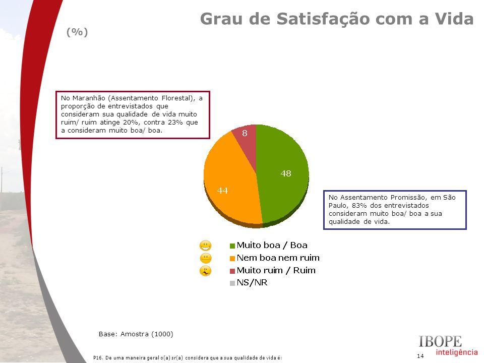 14 Grau de Satisfação com a Vida P16. De uma maneira geral o(a) sr(a) considera que a sua qualidade de vida é: Base: Amostra (1000) (%) No Assentament