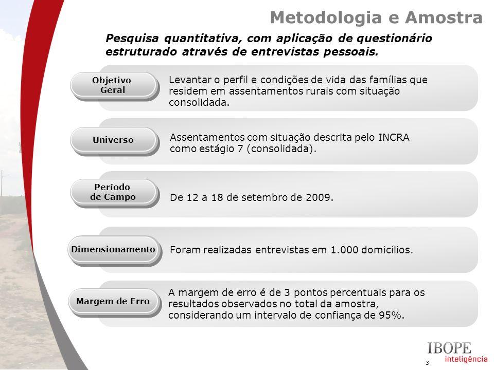 3 Metodologia e Amostra Pesquisa quantitativa, com aplicação de questionário estruturado através de entrevistas pessoais. De 12 a 18 de setembro de 20