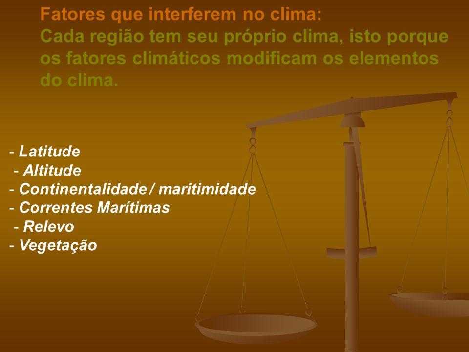 - Latitude - Altitude - Continentalidade / maritimidade - Correntes Marítimas - Relevo - Vegetação Fatores que interferem no clima: Cada região tem se