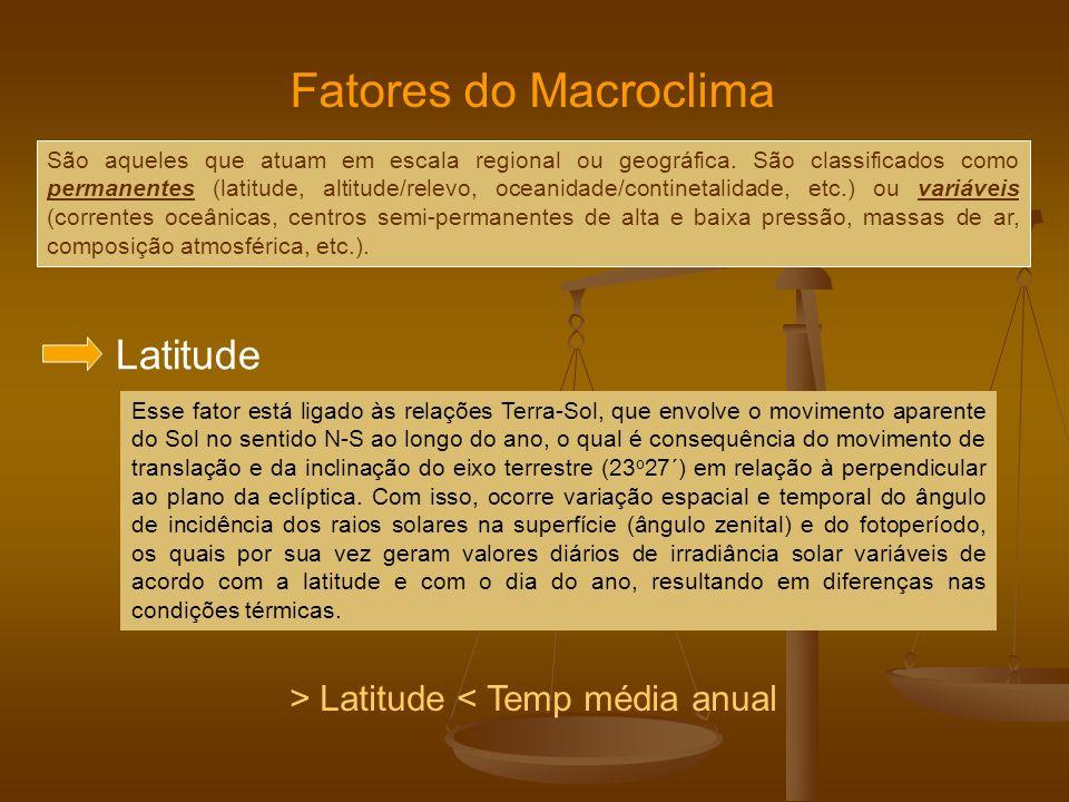 Fatores do Macroclima São aqueles que atuam em escala regional ou geográfica. São classificados como permanentes (latitude, altitude/relevo, oceanidad