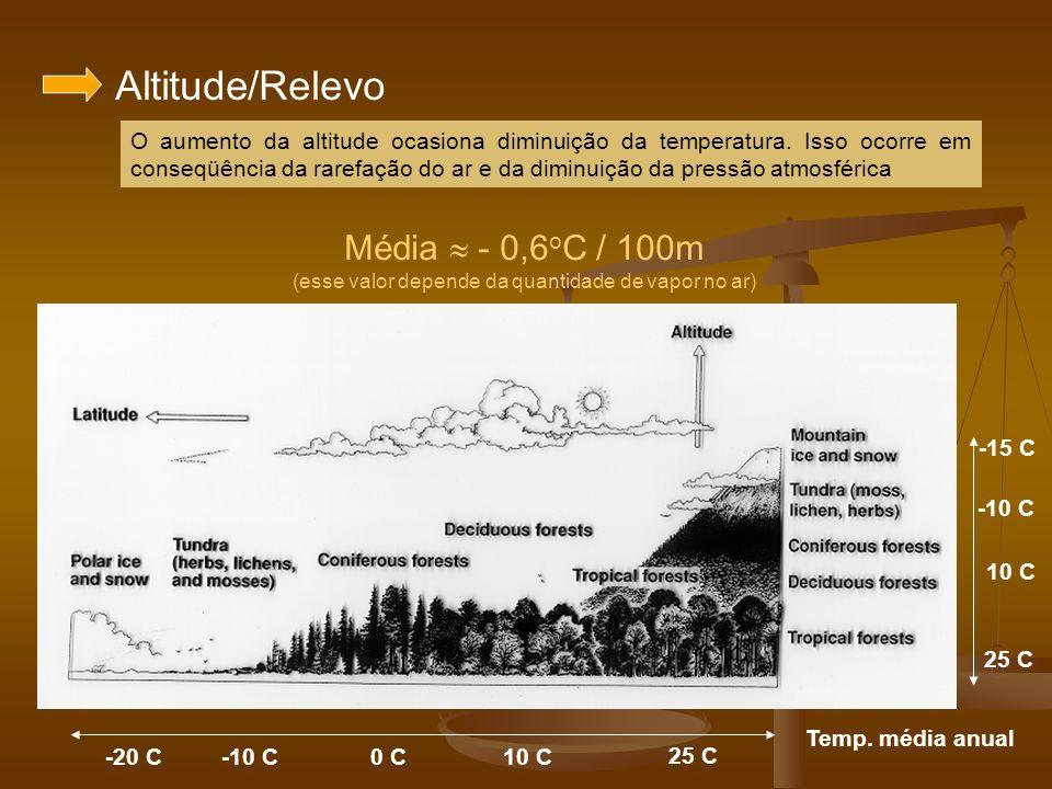 Altitude/Relevo O aumento da altitude ocasiona diminuição da temperatura. Isso ocorre em conseqüência da rarefação do ar e da diminuição da pressão at