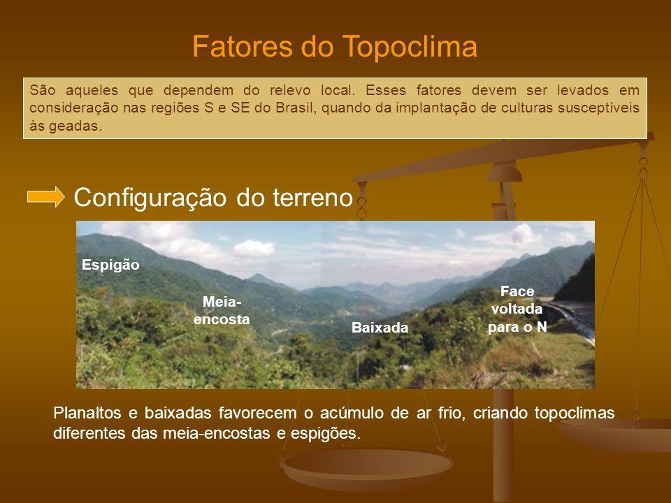 Fatores do Topoclima São aqueles que dependem do relevo local. Esses fatores devem ser levados em consideração nas regiões S e SE do Brasil, quando da