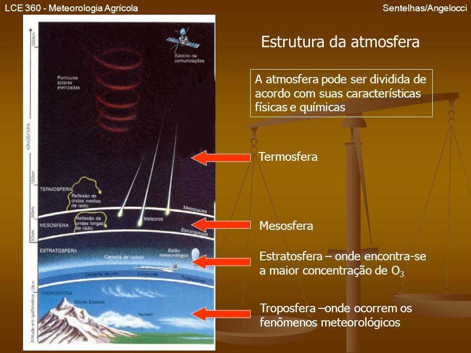 LCE 360 - Meteorologia Agrícola Sentelhas/Angelocci A atmosfera pode ser dividida de acordo com suas características físicas e químicas Termosfera Mes