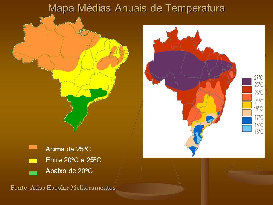 Acima de 25ºC Entre 20ºC e 25ºC Abaixo de 20ºC Mapa Médias Anuais de Temperatura Fonte: Atlas Escolar Melhoramentos