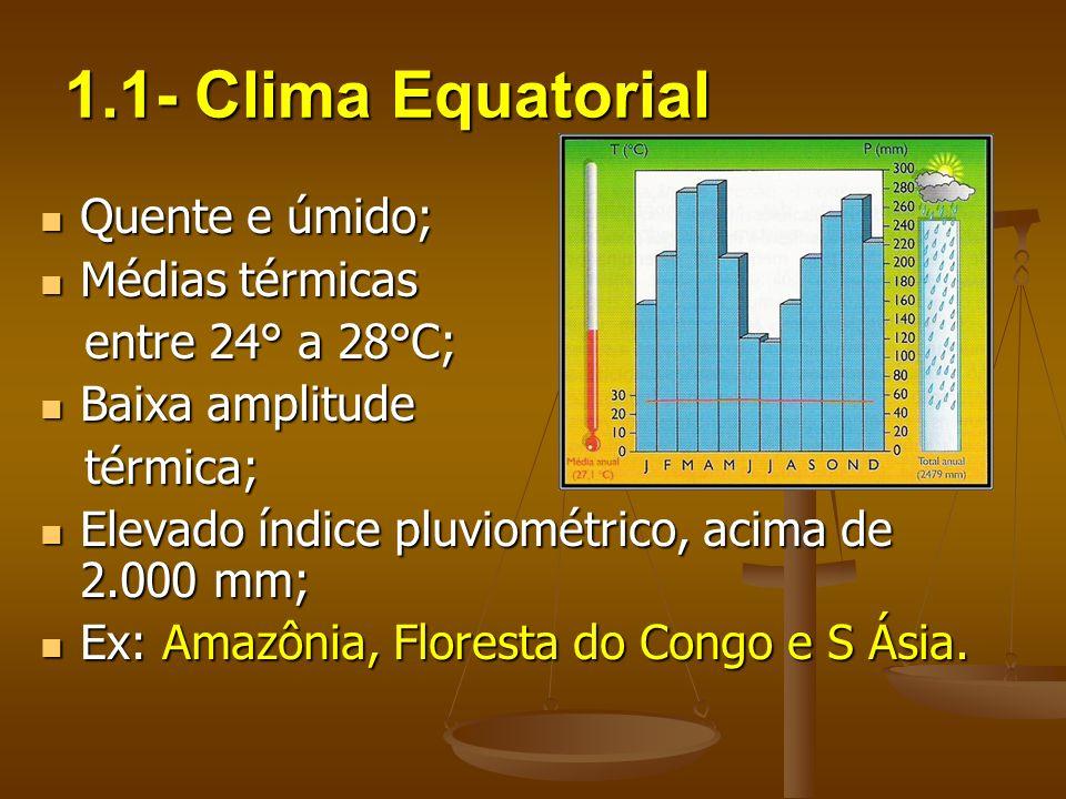 1.1- Clima Equatorial Quente e úmido; Quente e úmido; Médias térmicas Médias térmicas entre 24° a 28°C; entre 24° a 28°C; Baixa amplitude Baixa amplit