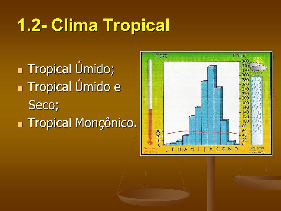 1.2- Clima Tropical Tropical Úmido; Tropical Úmido; Tropical Úmido e Tropical Úmido e Seco; Seco; Tropical Monçônico. Tropical Monçônico.