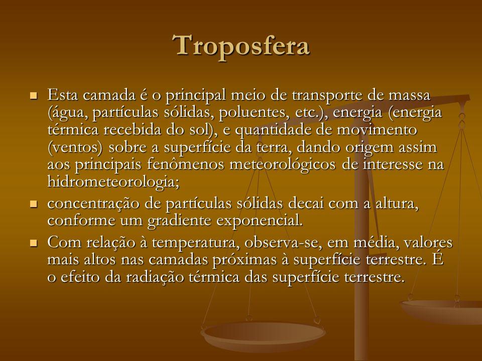 Troposfera Esta camada é o principal meio de transporte de massa (água, partículas sólidas, poluentes, etc.), energia (energia térmica recebida do sol