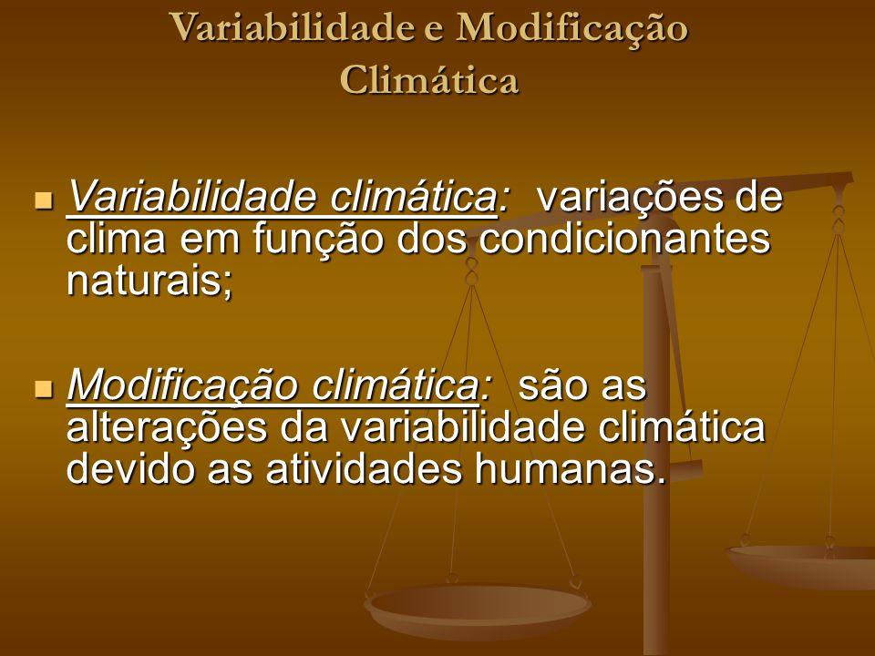 Variabilidade e Modificação Climática Variabilidade climática: variações de clima em função dos condicionantes naturais; Variabilidade climática: vari