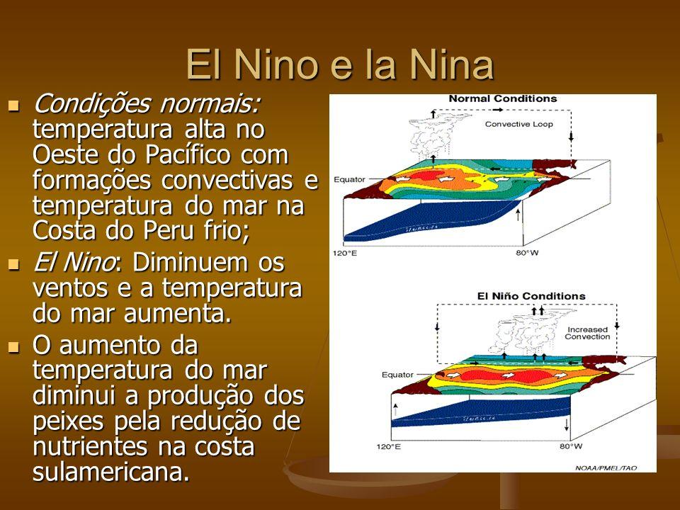 El Nino e la Nina Condições normais: temperatura alta no Oeste do Pacífico com formações convectivas e temperatura do mar na Costa do Peru frio; Condi