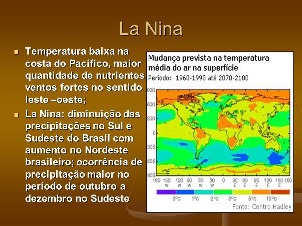 La Nina Temperatura baixa na costa do Pacífico, maior quantidade de nutrientes; ventos fortes no sentido leste –oeste; Temperatura baixa na costa do P