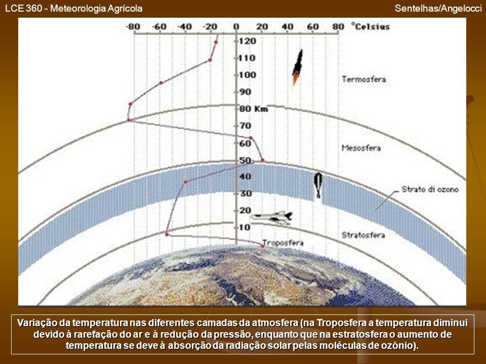 LCE 360 - Meteorologia Agrícola Sentelhas/Angelocci Variação da temperatura nas diferentes camadas da atmosfera (na Troposfera a temperatura diminui d
