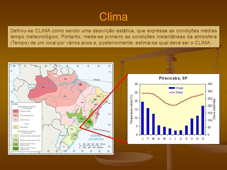 Clima Definiu-se CLIMA como sendo uma descrição estática, que expressa as condições médias tempo meteorológico. Portanto, mede-se primeiro as condiçõe