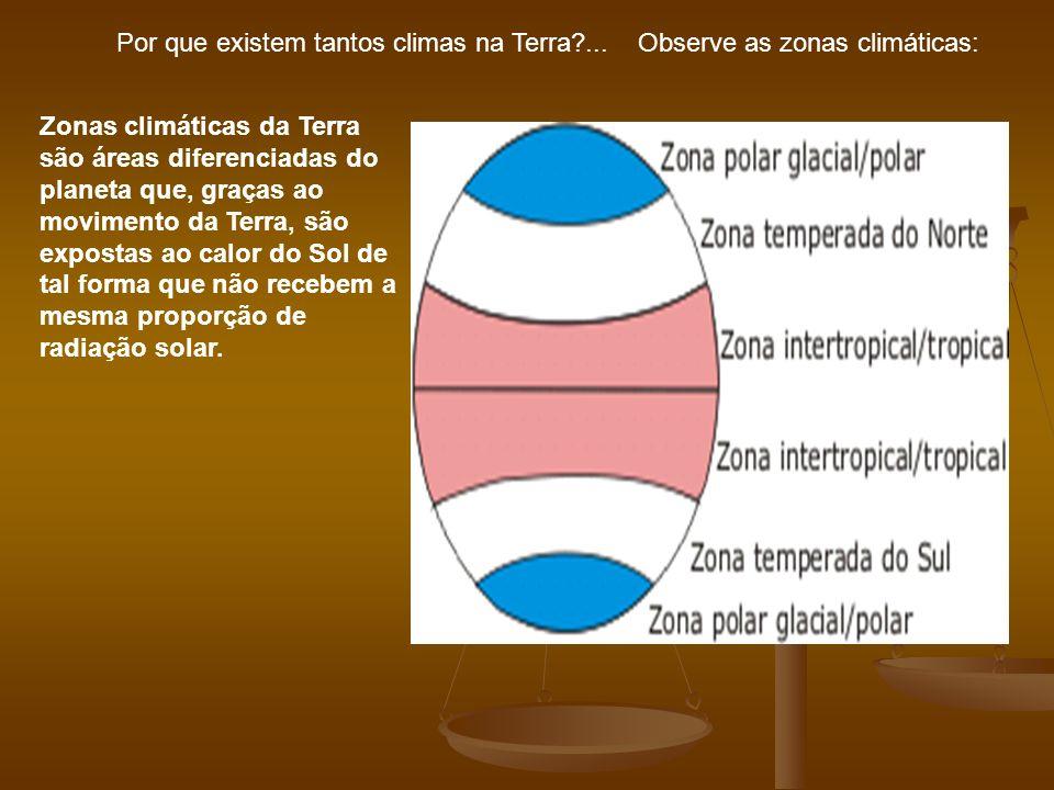 Por que existem tantos climas na Terra?... Observe as zonas climáticas: Zonas climáticas da Terra são áreas diferenciadas do planeta que, graças ao mo
