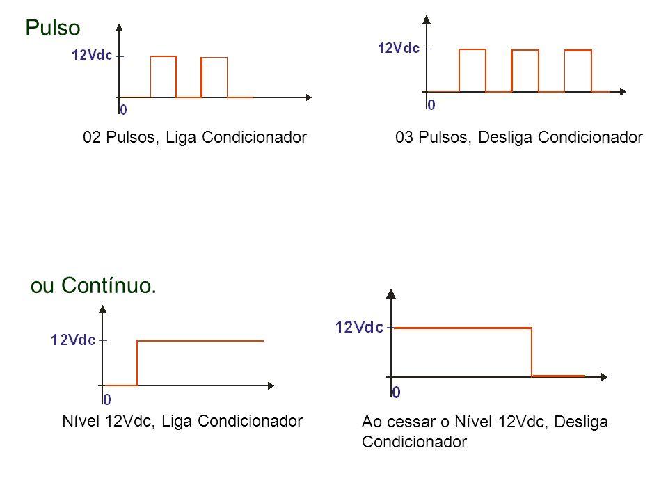 Pulso 02 Pulsos, Liga Condicionador03 Pulsos, Desliga Condicionador ou Contínuo. Nível 12Vdc, Liga Condicionador Ao cessar o Nível 12Vdc, Desliga Cond