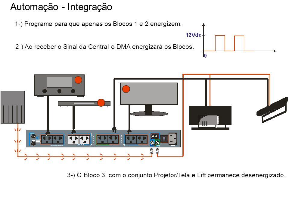 Automação - Integração 2-) Ao receber o Sinal da Central 1-) Programe para que apenas os Blocos 1 e 2 energizem. 3-) O Bloco 3, com o conjunto Projeto