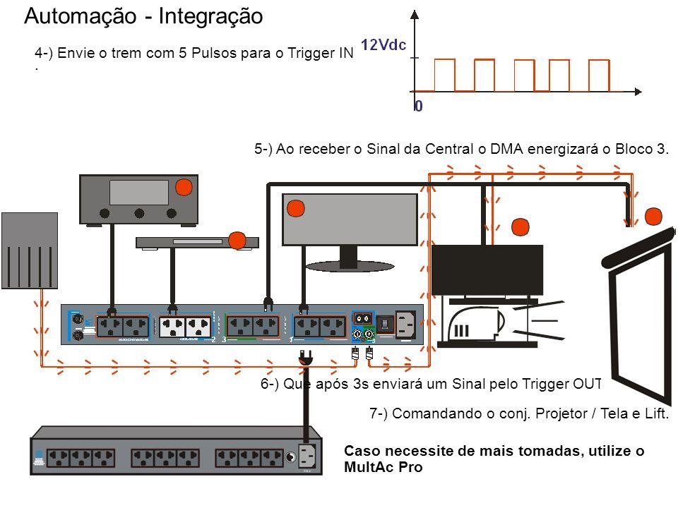 Automação - Integração 5-) Ao receber o Sinal da Central o DMA energizará o Bloco 3. 4-) Envie o trem com 5 Pulsos para o Trigger IN. 7-) Comandando o