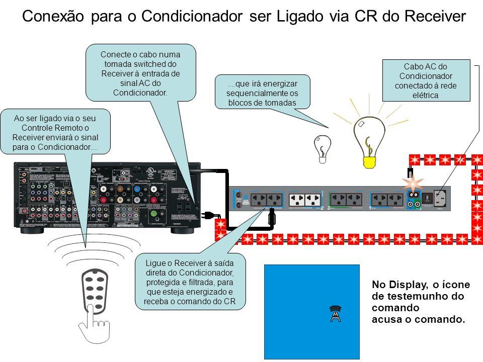 Conexão para o Condicionador ser Ligado via CR do Receiver Ao ser ligado via o seu Controle Remoto o Receiver enviará o sinal para o Condicionador....
