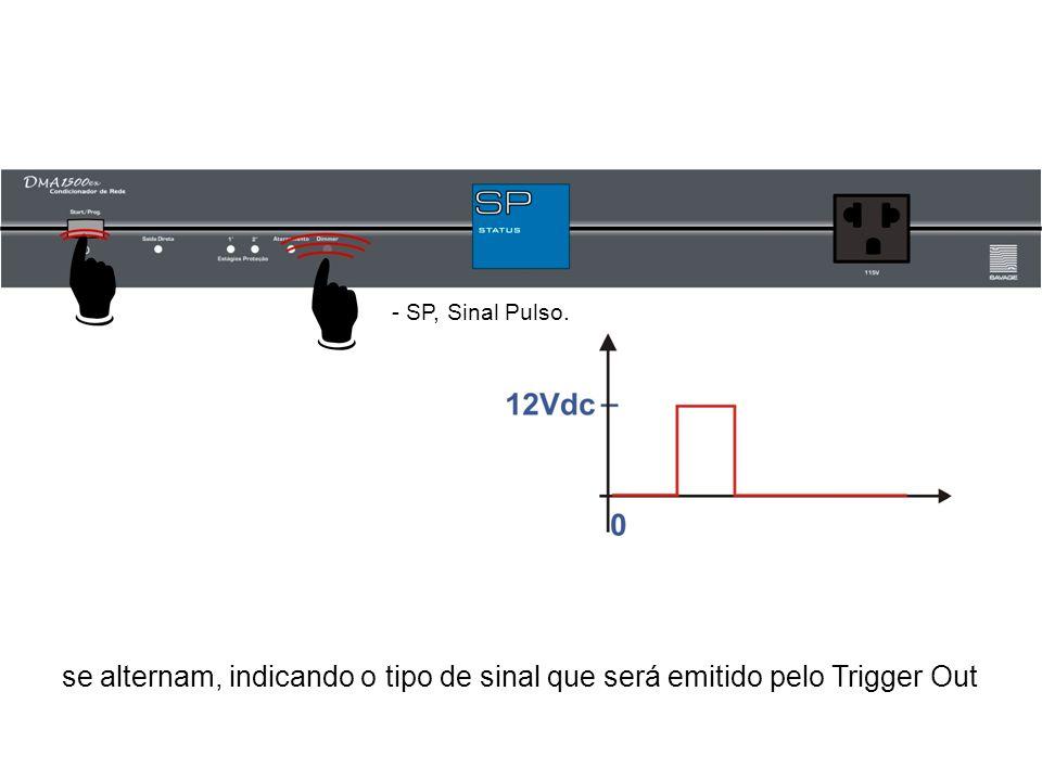 4-Ligue no Trigger Out o comando da tela / lift