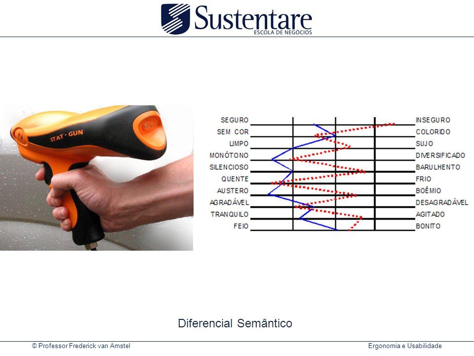 © Professor Frederick van Amstel Ergonomia e Usabilidade Diferencial Semântico