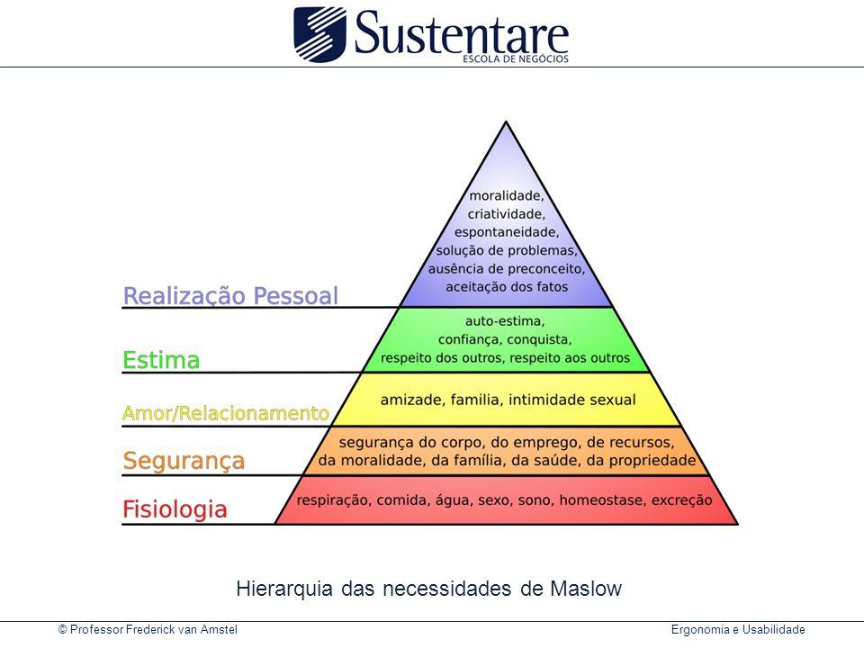 © Professor Frederick van Amstel Ergonomia e Usabilidade Hierarquia das necessidades de Maslow