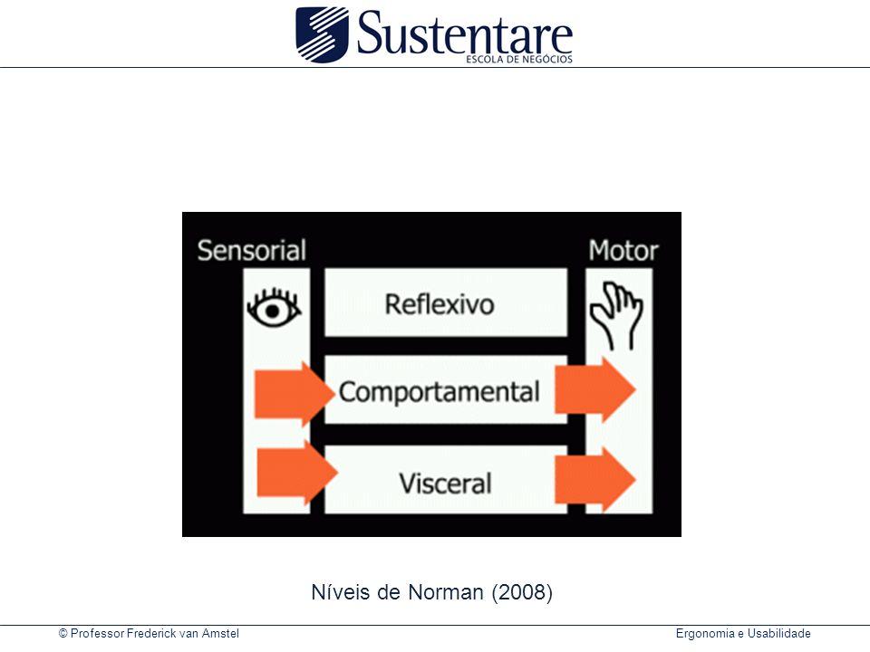 © Professor Frederick van Amstel Ergonomia e Usabilidade Níveis de Norman (2008)