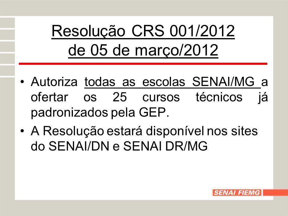 Resolução CRS 001/2012 de 05 de março/2012 Autoriza todas as escolas SENAI/MG a ofertar os 25 cursos técnicos já padronizados pela GEP. A Resolução es