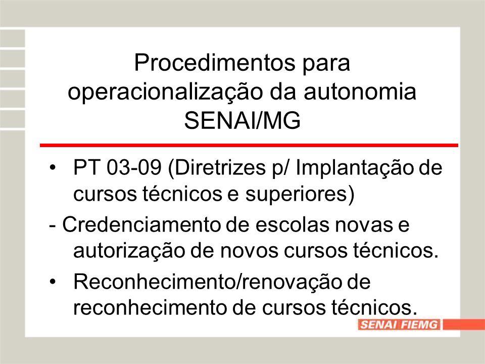 Documentos Lei 12.513 de 26/10/2011 (PRONATEC) Resolução CNS nº 510/2011 PT 03-09 revisão 02 Instrução de processos (Intranet)