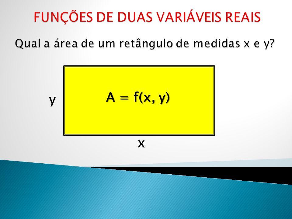 x y A = f(x, y)